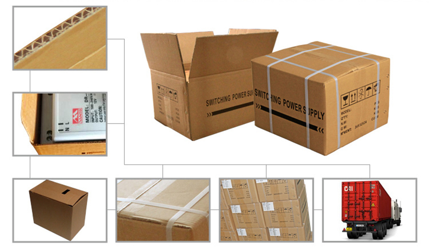 DR 60W Din Rail Power Supply Packing Show